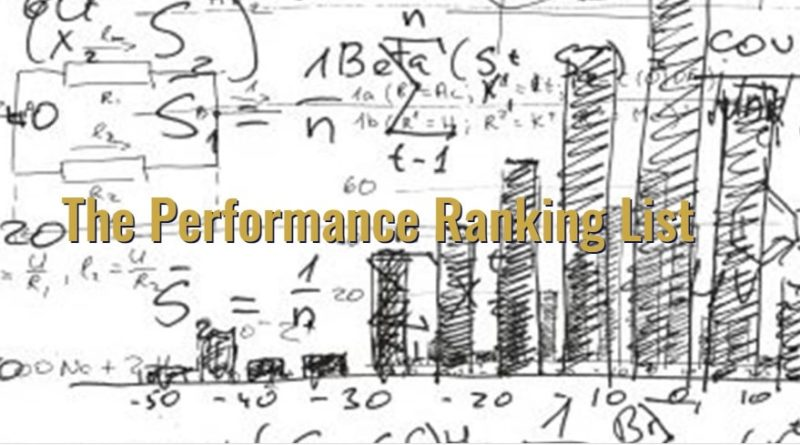 Judo Training - The Performance Ranking List Feature image
